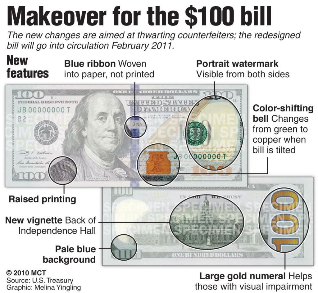Modern+Money