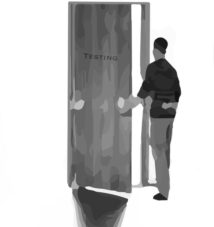 Testing+Returns