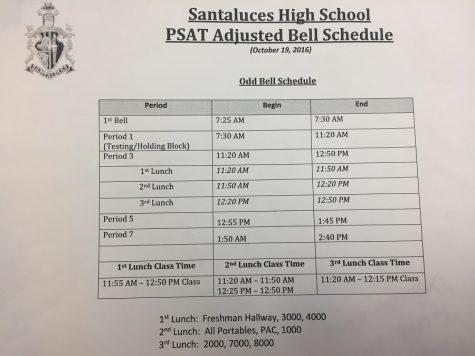 PSAT Day Schedule