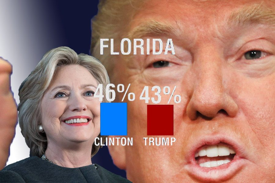 Hillary Leading In Florida