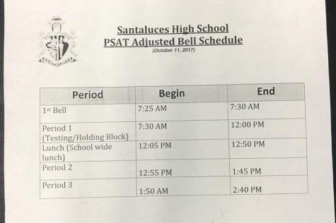 PSAT Bell Schedule