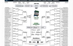 Tribe Talks: On The Game Selects March Madness Winners