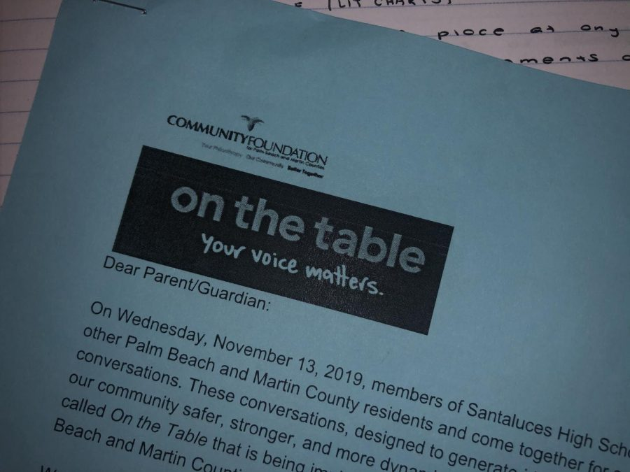 On+the+Table