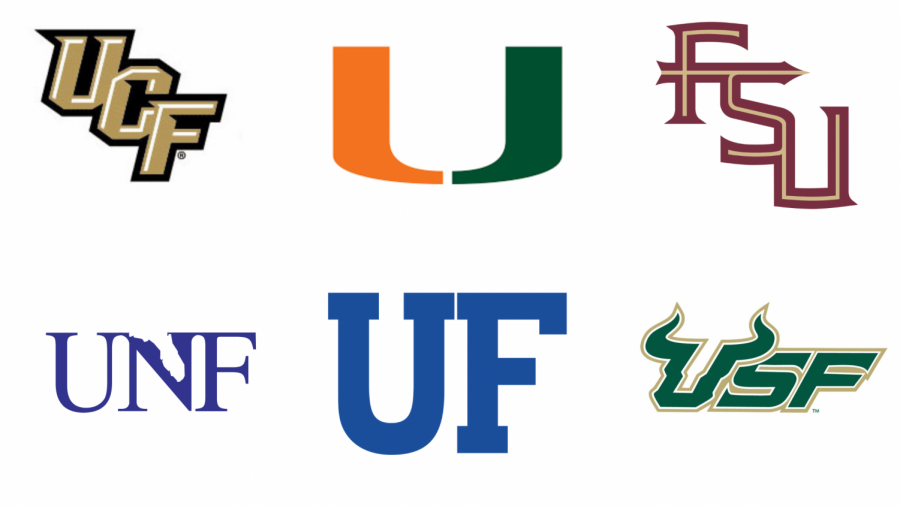 Logos+of+colleges+and+universities+across+Florida.+